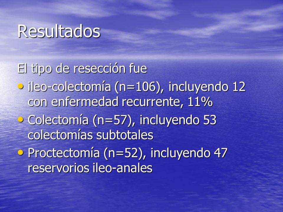 Resultados El tipo de resección fue ileo-colectomía (n=106), incluyendo 12 con enfermedad recurrente, 11% ileo-colectomía (n=106), incluyendo 12 con e