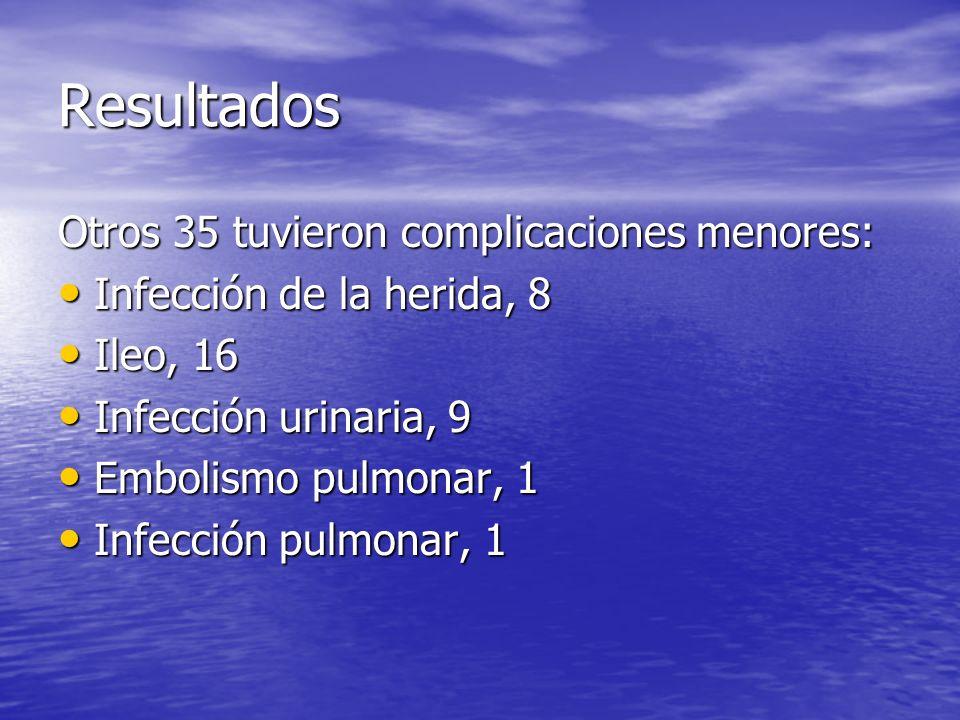 Resultados Otros 35 tuvieron complicaciones menores: Infección de la herida, 8 Infección de la herida, 8 Ileo, 16 Ileo, 16 Infección urinaria, 9 Infec