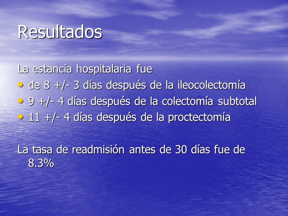 Resultados La estancia hospitalaria fue de 8 +/- 3 días después de la ileocolectomía de 8 +/- 3 días después de la ileocolectomía 9 +/- 4 días después