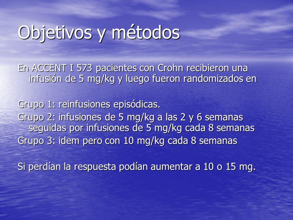 Objetivos y métodos En ACCENT I 573 pacientes con Crohn recibieron una infusión de 5 mg/kg y luego fueron randomizados en Grupo 1: reinfusiones episód