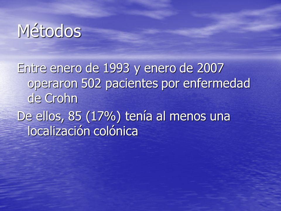 Métodos Entre enero de 1993 y enero de 2007 operaron 502 pacientes por enfermedad de Crohn De ellos, 85 (17%) tenía al menos una localización colónica