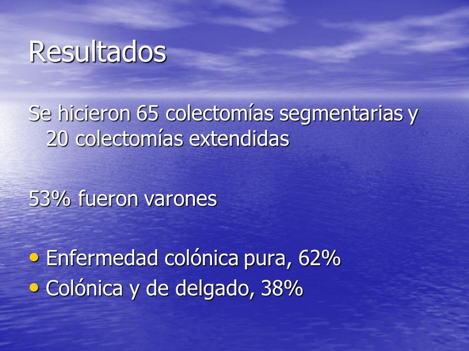 Resultados Se hicieron 65 colectomías segmentarias y 20 colectomías extendidas 53% fueron varones Enfermedad colónica pura, 62% Enfermedad colónica pu
