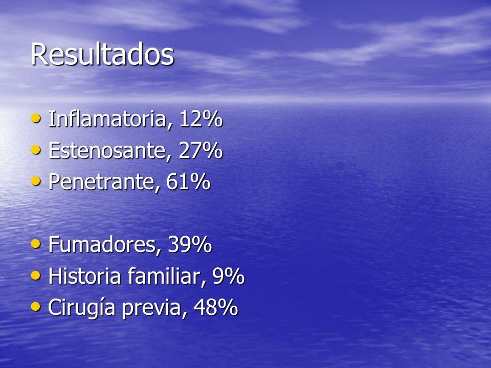 Resultados Inflamatoria, 12% Inflamatoria, 12% Estenosante, 27% Estenosante, 27% Penetrante, 61% Penetrante, 61% Fumadores, 39% Fumadores, 39% Histori