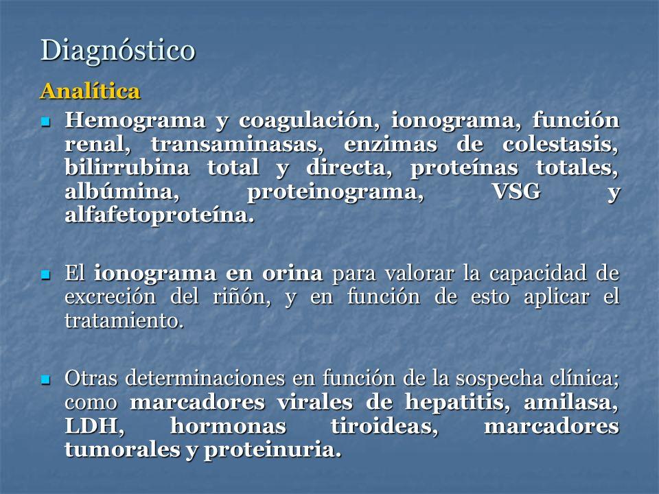 Diagnóstico Ecografía La anamnesis y la exploración suelen ser suficientes para llegar al diagnóstico.