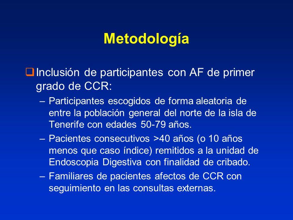 Metodología Inclusión de participantes con AF de primer grado de CCR: –Participantes escogidos de forma aleatoria de entre la población general del norte de la isla de Tenerife con edades 50-79 años.