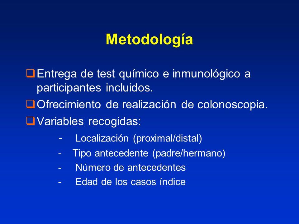Metodología Entrega de test químico e inmunológico a participantes incluidos.