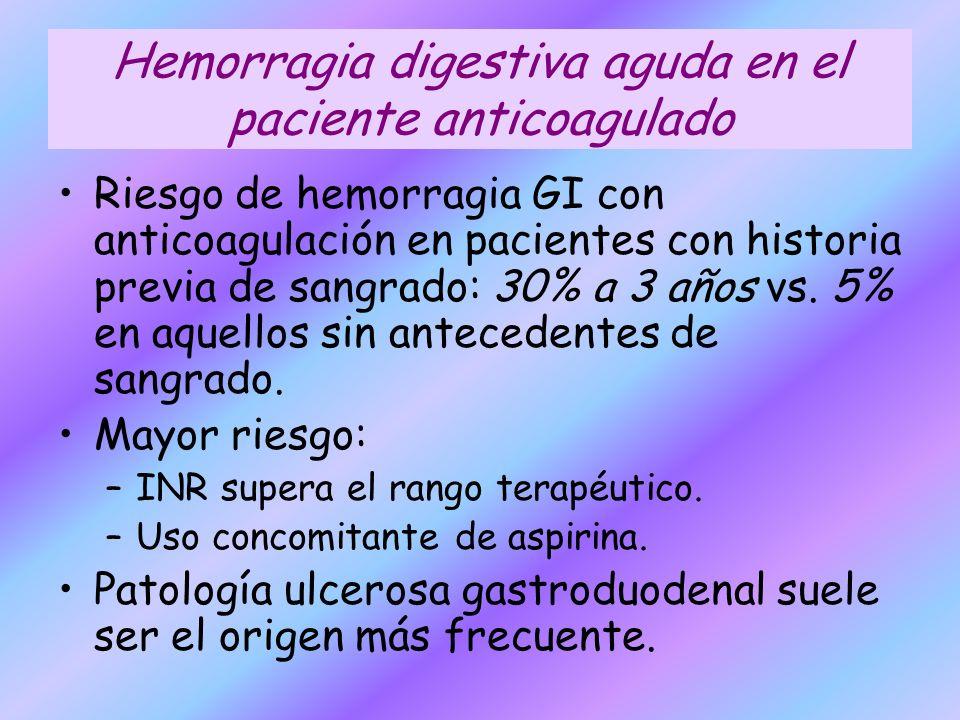 Hemorragia digestiva aguda en el paciente anticoagulado Riesgo de hemorragia GI con anticoagulación en pacientes con historia previa de sangrado: 30%