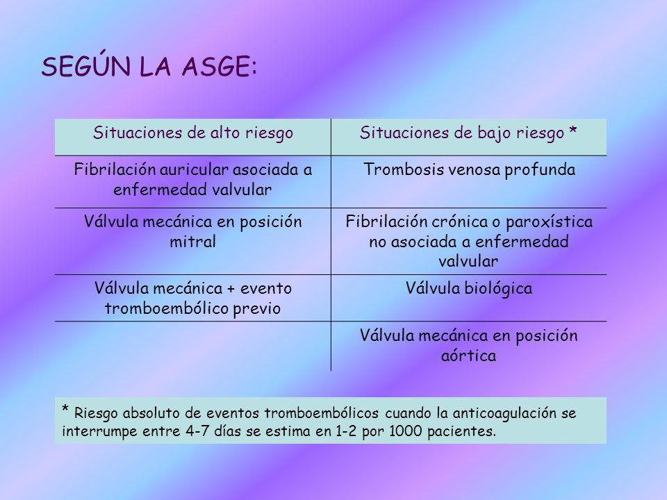 SEGÚN LA ASGE: Situaciones de alto riesgoSituaciones de bajo riesgo * Fibrilación auricular asociada a enfermedad valvular Trombosis venosa profunda V