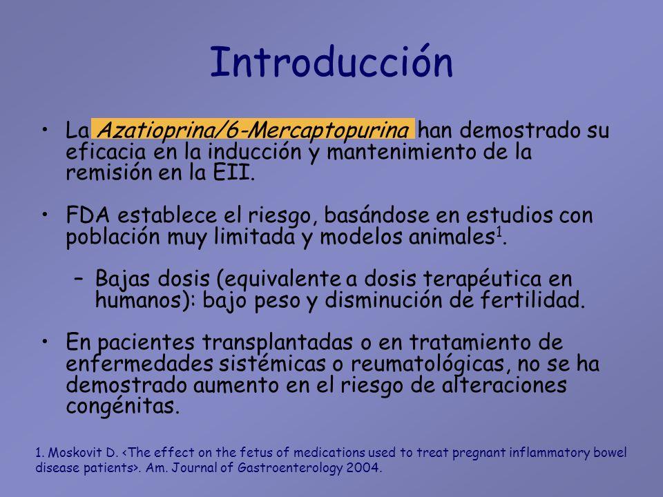 Estudios recientes en EII, sugieren que el uso de AZA/6MP, durante el embarazo es seguro 2.