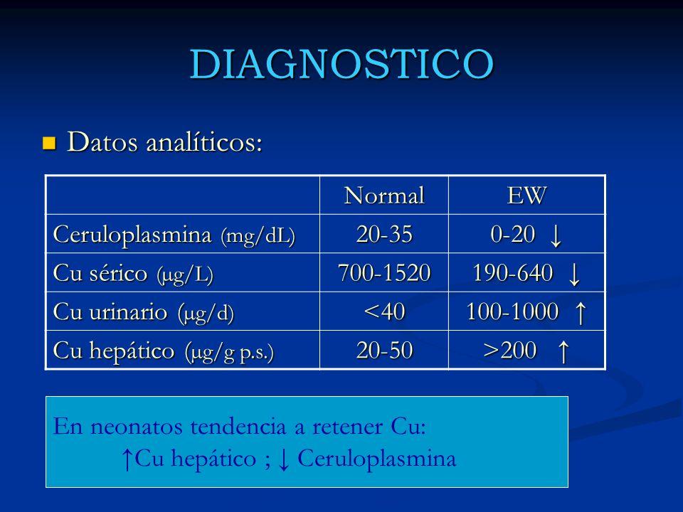 DIAGNOSTICO Datos analíticos: Datos analíticos: NormalEW Ceruloplasmina (mg/dL) 20-35 0-20 0-20 Cu sérico (µg/L) 700-1520 190-640 190-640 Cu urinario