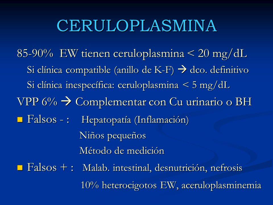 CERULOPLASMINA 85-90% EW tienen ceruloplasmina < 20 mg/dL Si clínica compatible (anillo de K-F) dco. definitivo Si clínica inespecífica: ceruloplasmin