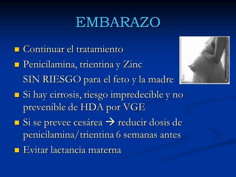 EMBARAZO Continuar el tratamiento Continuar el tratamiento Penicilamina, trientina y Zinc Penicilamina, trientina y Zinc SIN RIESGO para el feto y la