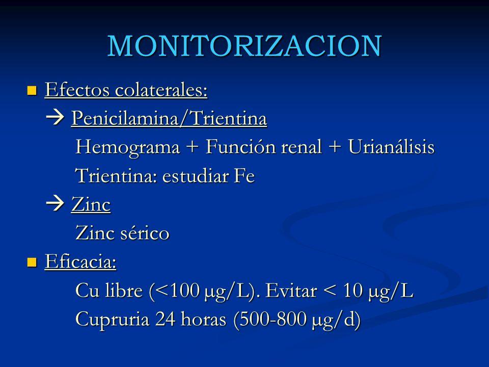 MONITORIZACION Efectos colaterales: Efectos colaterales: Penicilamina/Trientina Penicilamina/Trientina Hemograma + Función renal + Urianálisis Trienti