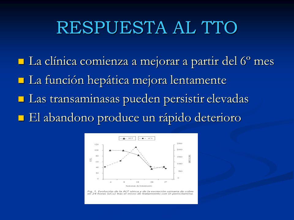 RESPUESTA AL TTO La clínica comienza a mejorar a partir del 6º mes La clínica comienza a mejorar a partir del 6º mes La función hepática mejora lentam