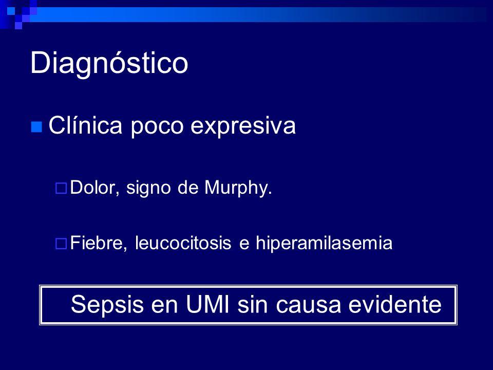 Diagnóstico Clínica poco expresiva Dolor, signo de Murphy. Fiebre, leucocitosis e hiperamilasemia Sepsis en UMI sin causa evidente