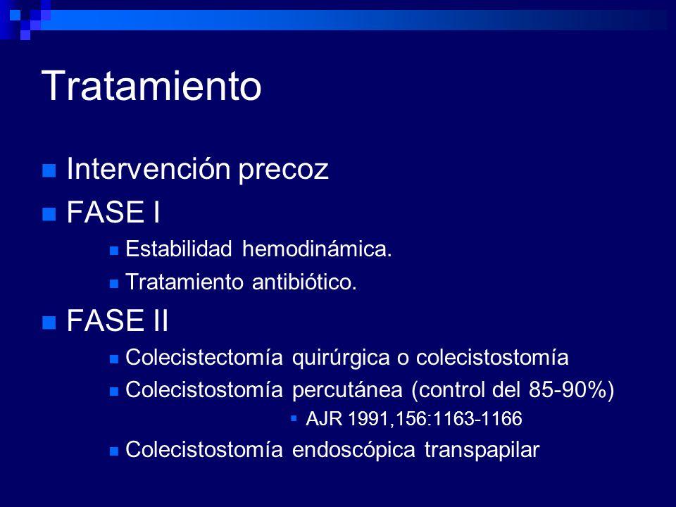 Tratamiento Intervención precoz FASE I Estabilidad hemodinámica. Tratamiento antibiótico. FASE II Colecistectomía quirúrgica o colecistostomía Colecis