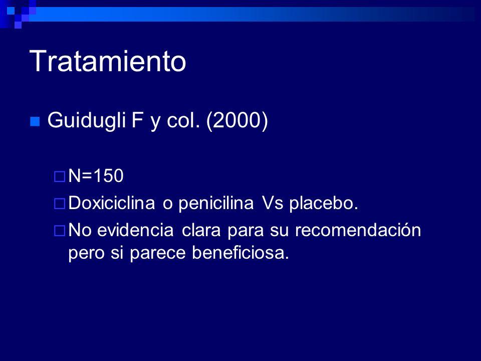 Tratamiento Guidugli F y col. (2000) N=150 Doxiciclina o penicilina Vs placebo. No evidencia clara para su recomendación pero si parece beneficiosa.