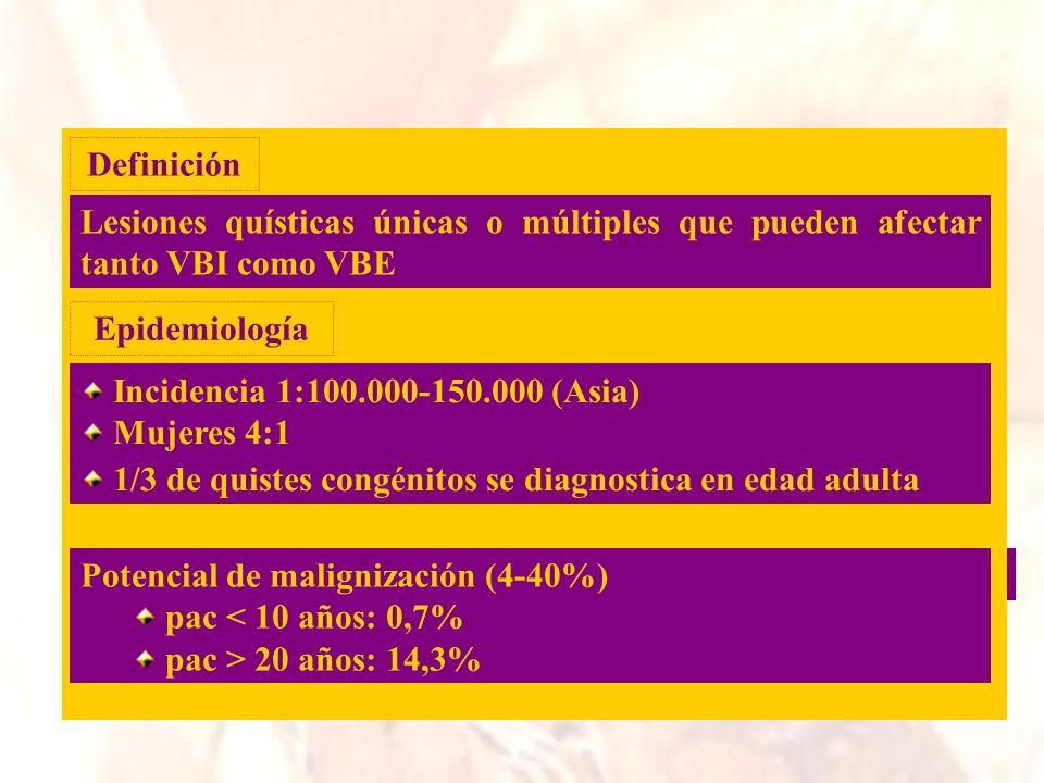 Lesiones quísticas únicas o múltiples que pueden afectar tanto VBI como VBE Definición Epidemiología Incidencia 1:100.000-150.000 (Asia) Mujeres 4:1 1