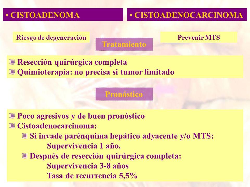 CISTOADENOMA CISTOADENOCARCINOMA Resección quirúrgica completa Quimioterapia: no precisa si tumor limitado Poco agresivos y de buen pronóstico Cistoad