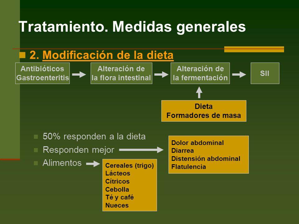 Tratamiento.Medidas generales 2.