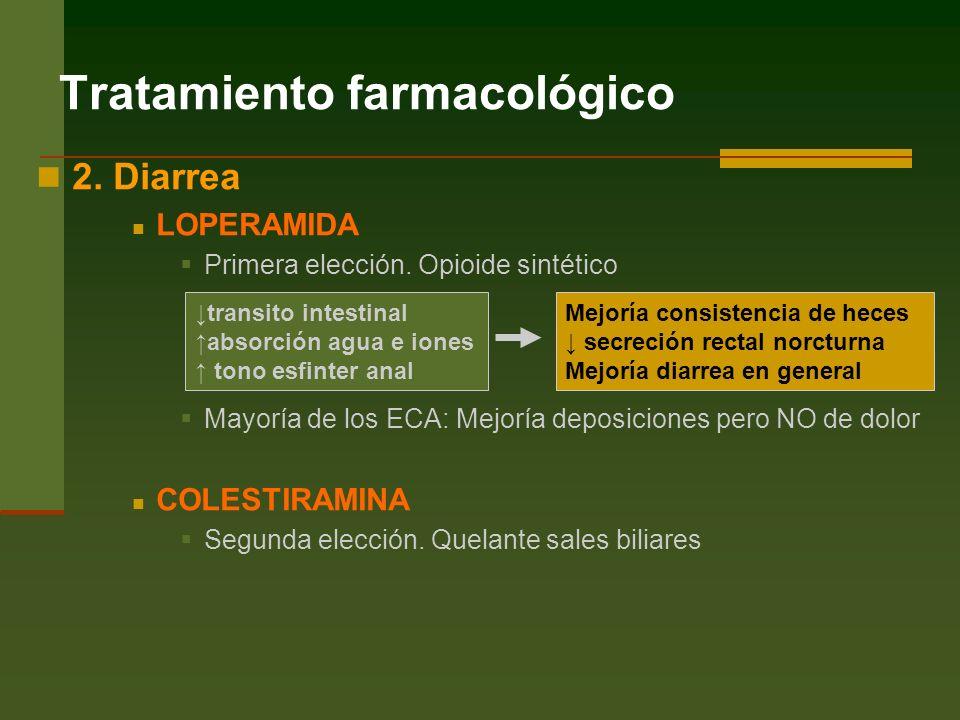Tratamiento farmacológico 2.Diarrea LOPERAMIDA Primera elección.