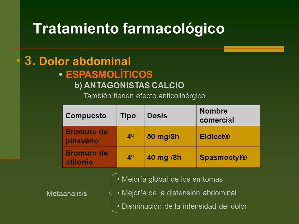 Tratamiento farmacológico 3.