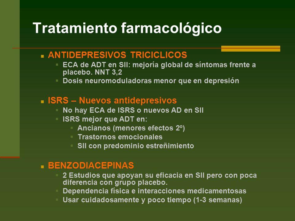 Tratamiento farmacológico ANTIDEPRESIVOS TRICICLICOS ECA de ADT en SII: mejoría global de síntomas frente a placebo.