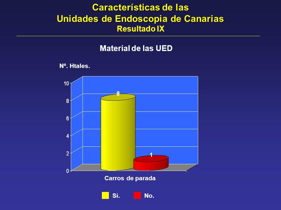 Material de las UED Nº. Htales. Si. No. Carros de parada Características de las Unidades de Endoscopia de Canarias Resultado IX