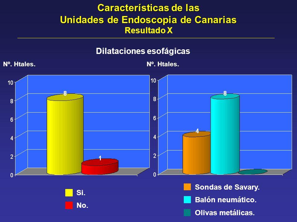 Características de las Unidades de Endoscopia de Canarias Resultado X Dilataciones esofágicas Nº. Htales. Si. No. Sondas de Savary. Balón neumático. O