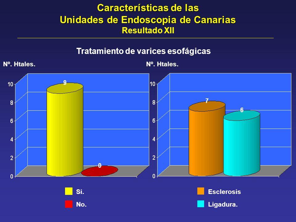 Tratamiento de varices esofágicas Nº. Htales. Si. No. Esclerosis Ligadura. Nº. Htales. Características de las Unidades de Endoscopia de Canarias Resul