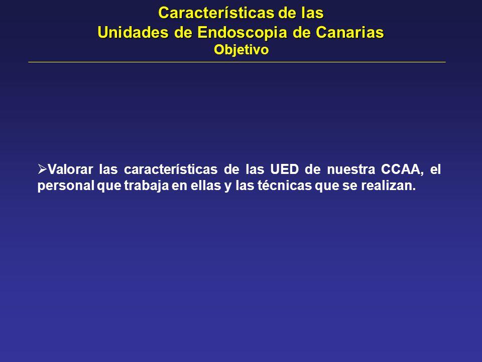 Características de las Unidades de Endoscopia de Canarias Resultado X Dilataciones esofágicas Nº.