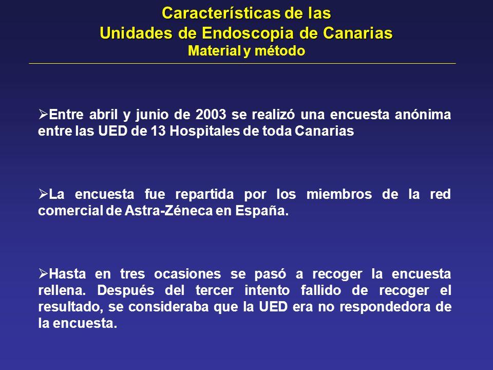 Entre abril y junio de 2003 se realizó una encuesta anónima entre las UED de 13 Hospitales de toda Canarias La encuesta fue repartida por los miembros