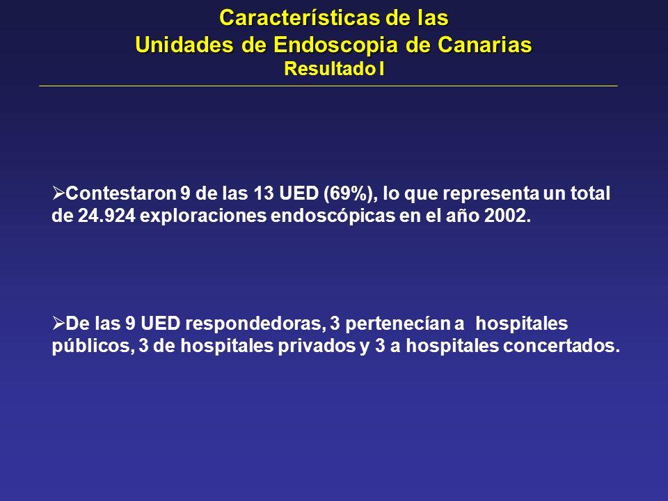 Contestaron 9 de las 13 UED (69%), lo que representa un total de 24.924 exploraciones endoscópicas en el año 2002. De las 9 UED respondedoras, 3 perte