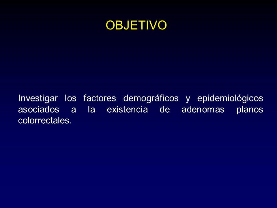 Serie prospectiva de pacientes consecutivos sometidos a colonoscopia.
