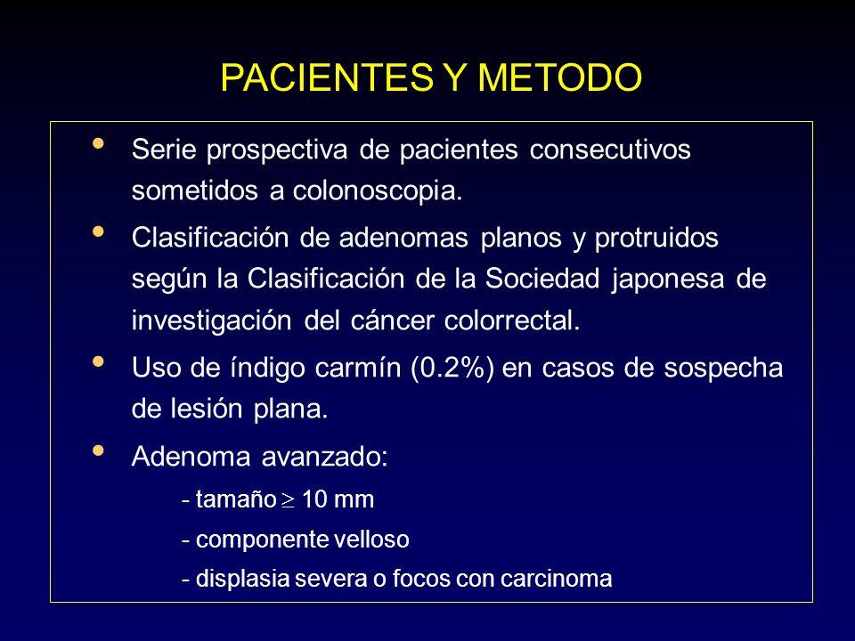 VARIABLES ANALIZADAS Edad Sexo Historia familiar o personal de neoplasia colónica (adenoma / cáncer) Indicación de la colonoscopia.