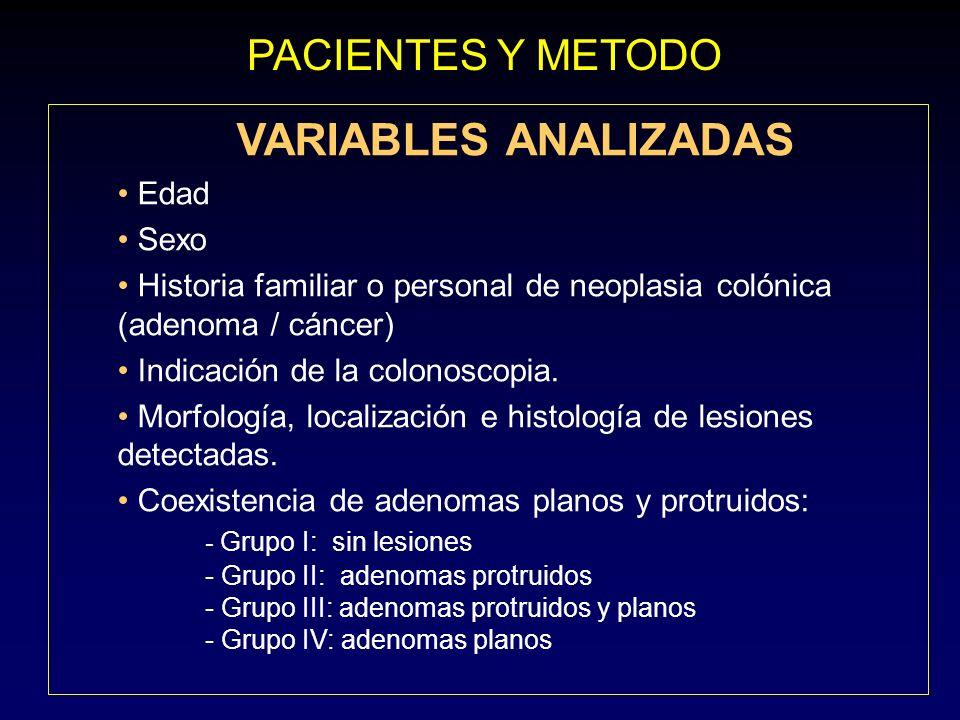 POR (IC 95%) Edad > 50 años0.0091.86 (1.16 – 2.97 ) Adenomas protruidos0.211.68 (0.73 – 3.85) Adenomas protruidos en colon izquierdo 0.980.99 (0.48 – 2.04) Adenomas protruidos en colon derecho 0.981.04 (0.51 – 2.1) Historia personal de neoplasia0.021.57 (1.07 – 2.30 ) RESULTADOS ANALISIS MULTIVARIADO