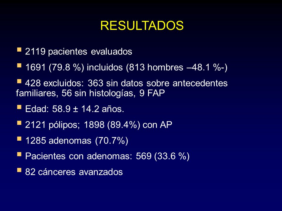 2119 pacientes 1691 incluidos 428 excluidos 893 sin lesiones 798 con lesiones 2121 lesiones 1898 con AP 82 cánceres1816 pólipos 16 con displasia de alto grado o cáncer 346 adenomas planos 1285 adenomas RESULTADOS