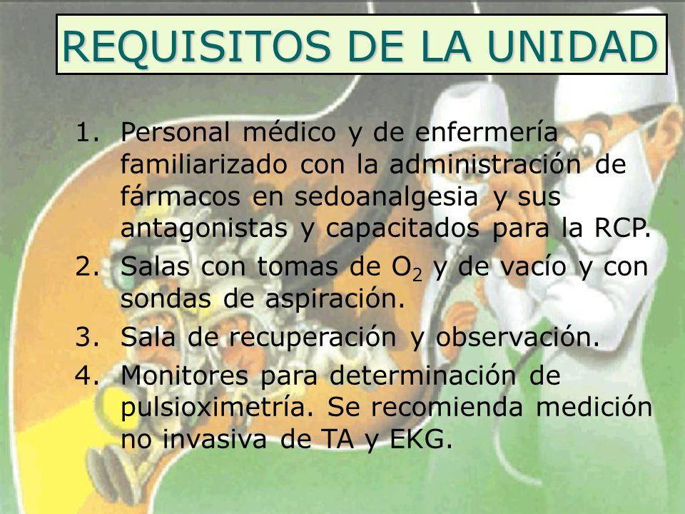 REQUISITOS DE LA UNIDAD 1.Personal médico y de enfermería familiarizado con la administración de fármacos en sedoanalgesia y sus antagonistas y capaci