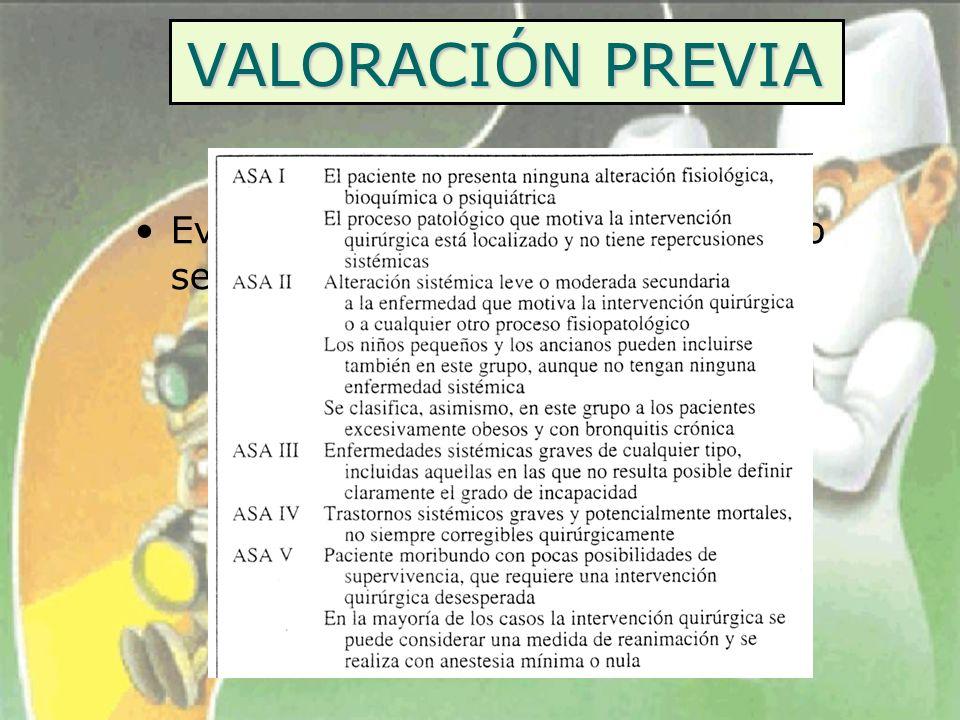 VALORACIÓN PREVIA HISTORIA CLÍNICA Evaluación previa Tipo de riesgo según la clasificación de la ASA.