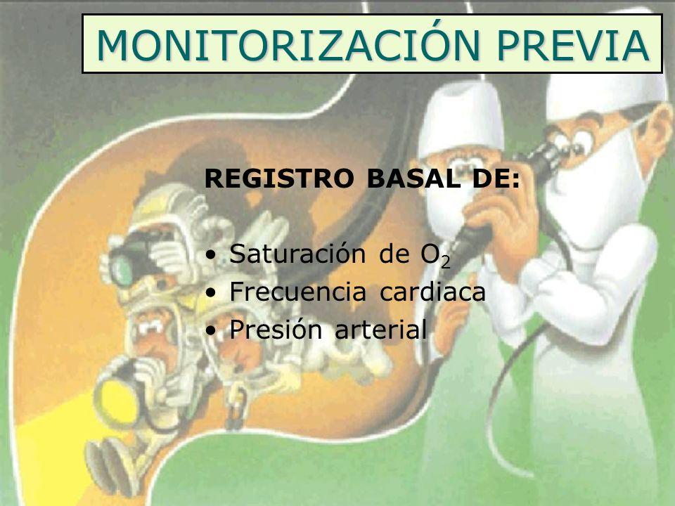 MONITORIZACIÓN PREVIA REGISTRO BASAL DE: Saturación de O 2 Frecuencia cardiaca Presión arterial