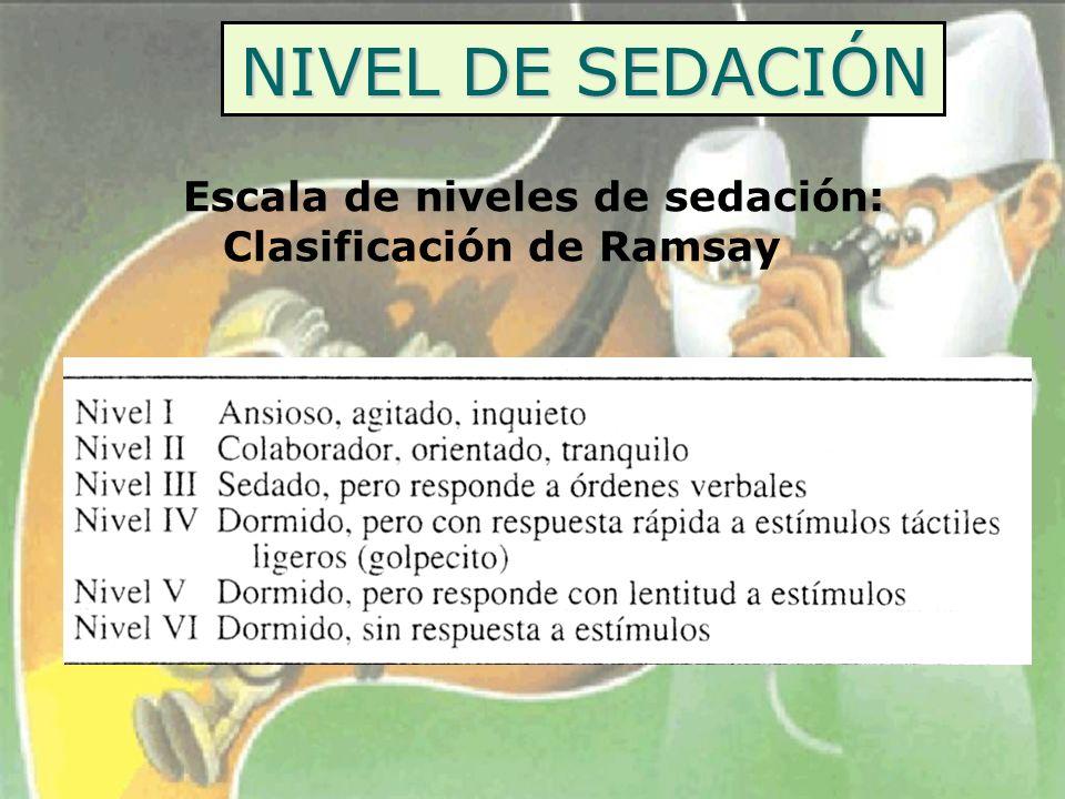 NIVEL DE SEDACIÓN Escala de niveles de sedación: Clasificación de Ramsay