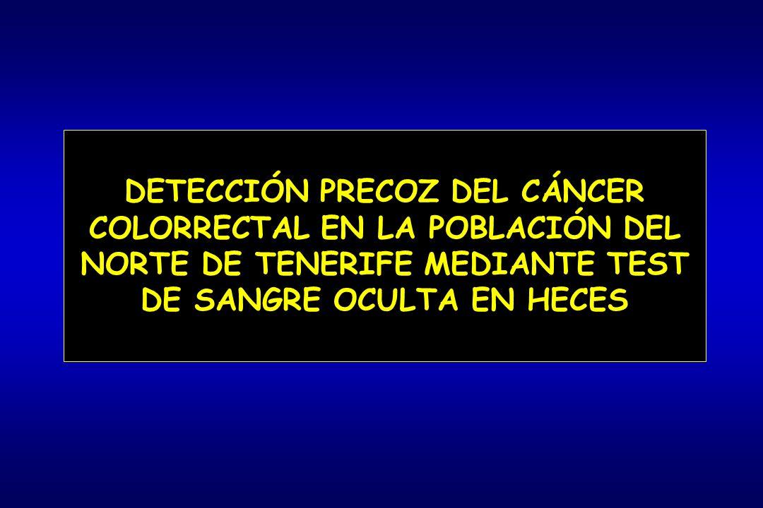 El 70% de pacientes con CCR NO presentan antecedentes familiares, síndromes hereditarios ni EII CASOS ESPORADICOS CASOS CON HISTORIA FAMILIAR CANCER DE COLON HEREDITARIO POLIPOSIS FAMILIAR OTROS CASOS FAMILIARES CCR ESPORADICO ( 50 años de edad) ANTECEDENTES FAMILIARES