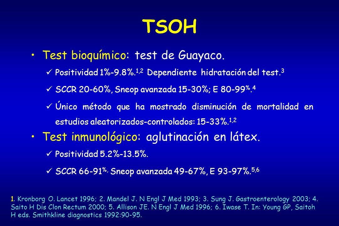 TSOH Test bioquímico: test de Guayaco. Positividad 1%-9.8%. 1,2 Dependiente hidratación del test. 3 SCCR 20-60%, Sneop avanzada 15-30%; E 80-99 %. 4 Ú