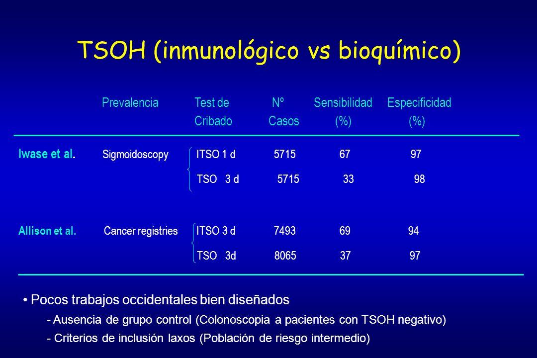 TSOH (inmunológico vs bioquímico) Pocos trabajos occidentales bien diseñados - Ausencia de grupo control (Colonoscopia a pacientes con TSOH negativo)