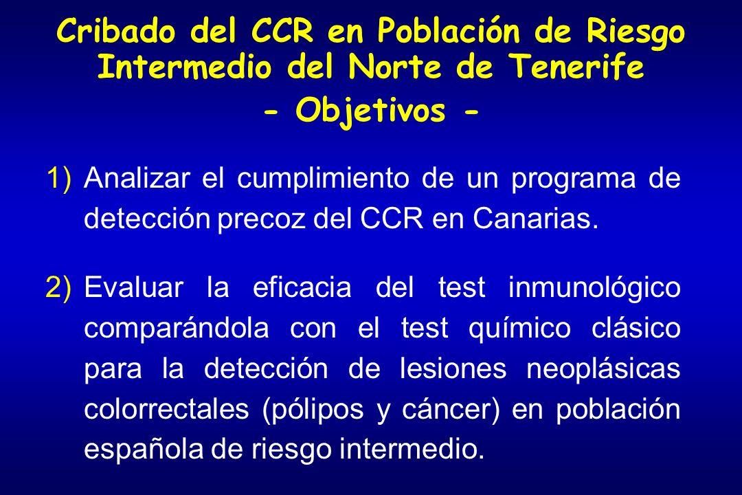 1)Analizar el cumplimiento de un programa de detección precoz del CCR en Canarias. 2)Evaluar la eficacia del test inmunológico comparándola con el tes