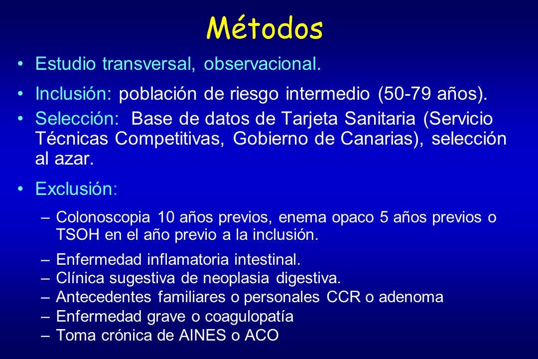 Estudio transversal, observacional. Inclusión: población de riesgo intermedio (50-79 años). Selección: Base de datos de Tarjeta Sanitaria (Servicio Té