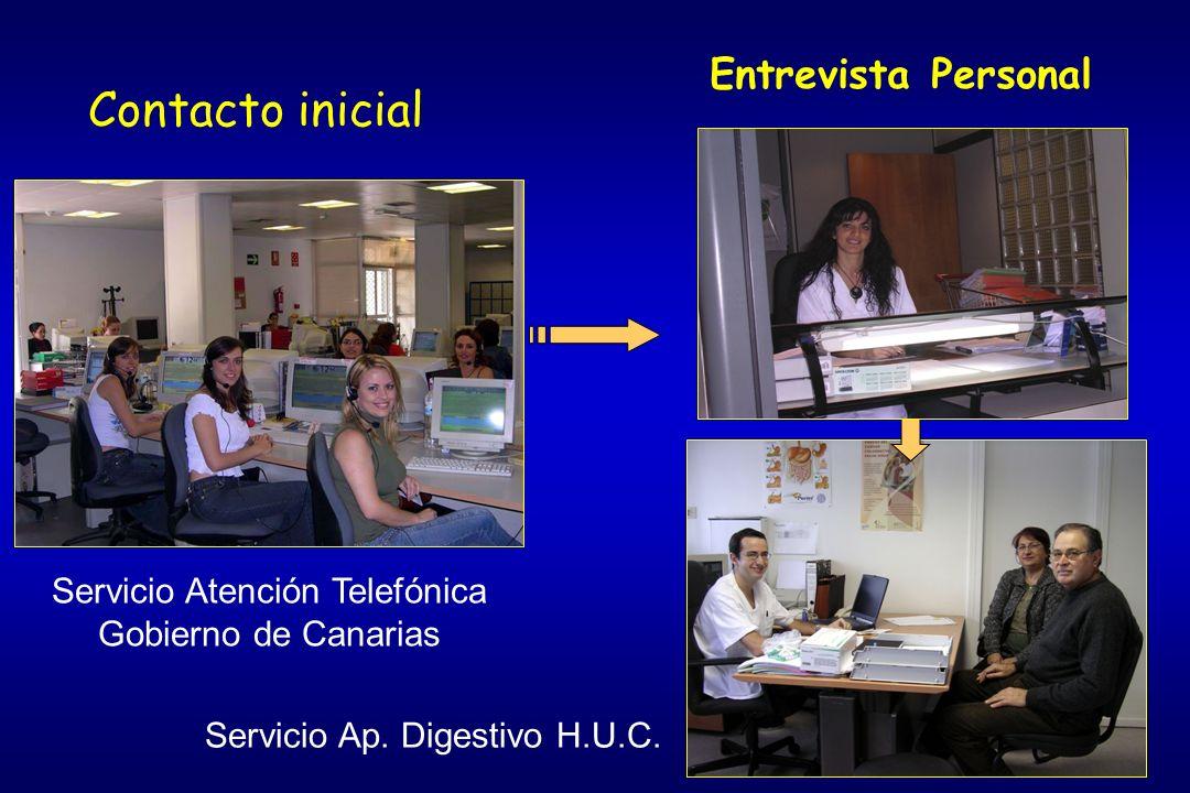 Contacto inicial Servicio Atención Telefónica Gobierno de Canarias Servicio Ap. Digestivo H.U.C. Entrevista Personal