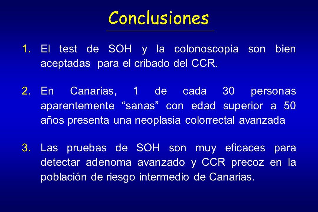 Conclusiones 1.El test de SOH y la colonoscopia son bien aceptadas para el cribado del CCR. 2.En Canarias, 1 de cada 30 personas aparentemente sanas c