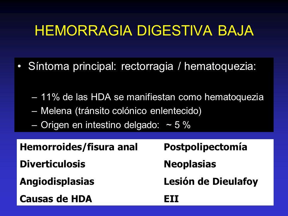 HEMORRAGIA DIGESTIVA BAJA Síntoma principal: rectorragia / hematoquezia: –11% de las HDA se manifiestan como hematoquezia –Melena (tránsito colónico e
