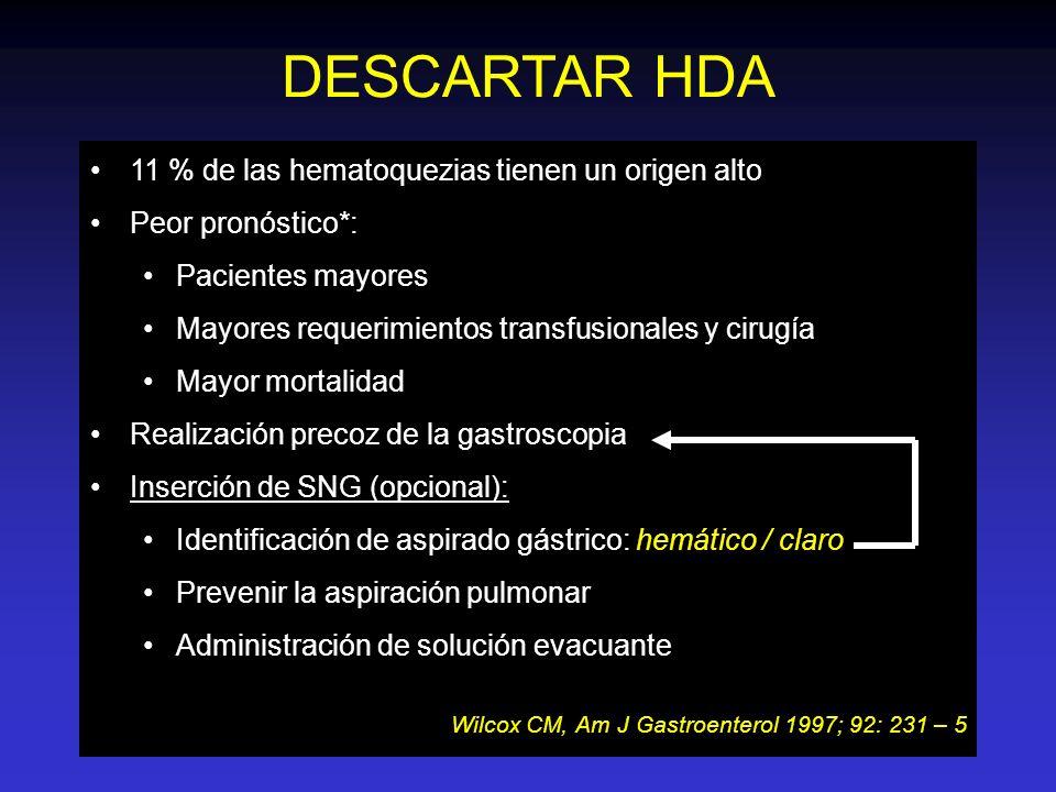 DESCARTAR HDA 11 % de las hematoquezias tienen un origen alto Peor pronóstico*: Pacientes mayores Mayores requerimientos transfusionales y cirugía May
